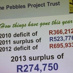 Pebbles AGM 2013 at Warwick - Finances