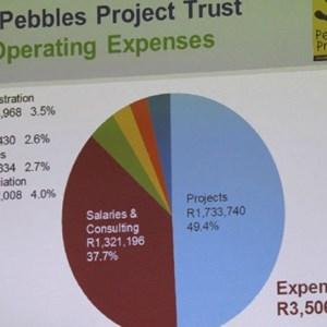 Pebbles AGM 2013 at Warwick - Operating Expenses