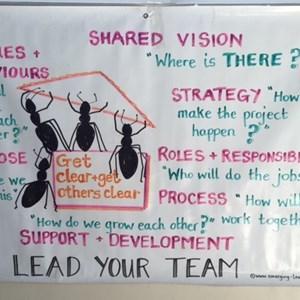Lead your Team.jpg
